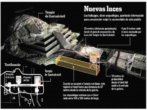 http://viajandoandamos.files.wordpress.com/2010/08/teotihuacan.jpg?w=586&h=440